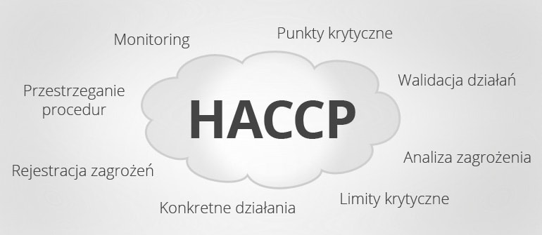 haccp, monitoring szkodników