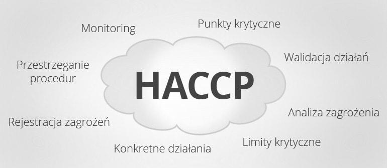 HACCP, certyfikat, system haccp